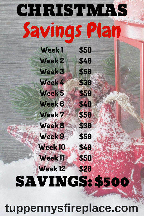 A Christmas money challenge will help your finances and your budget. Get your Christmas savings plan started now. Save money every week, be frugal and achieve your money goals. #christmassavingsplan #moneygoals #christmasmoneychallenge #budget #savemoney #savingmoney #saveforchristmas