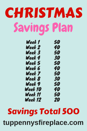Christmas is coming! Get your Christmas savings plan up and running now. A Christmas budget will stop you blowing your budget and getting into debt. Save money every week and build your savings pot. #christmas #christmassavingsplan #christmassavings #budget #savemoney #savingmoney #saveforchristmas